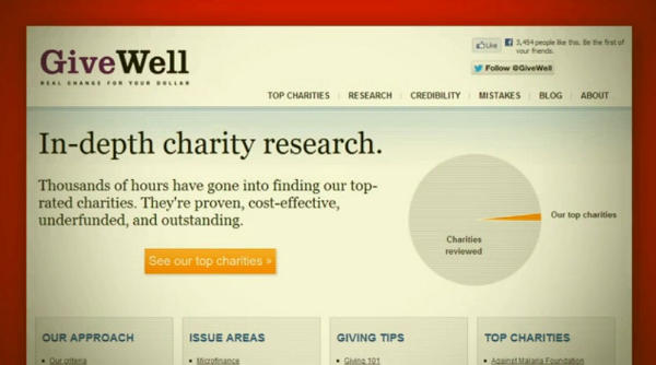 "the website ""give well"""
