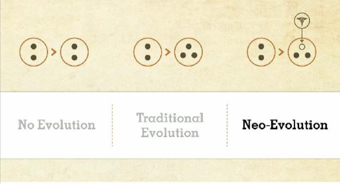 Illustration on the future of evolution