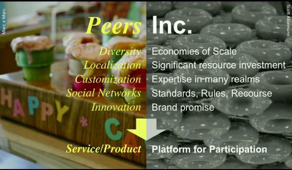 Peers versus companies