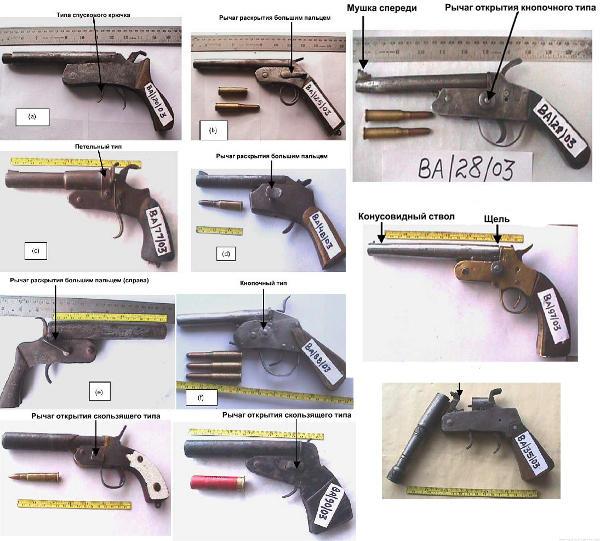 armes improvisées, Inde