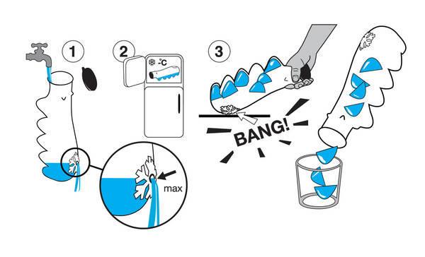 mode d'emploi du polar ice cube tray